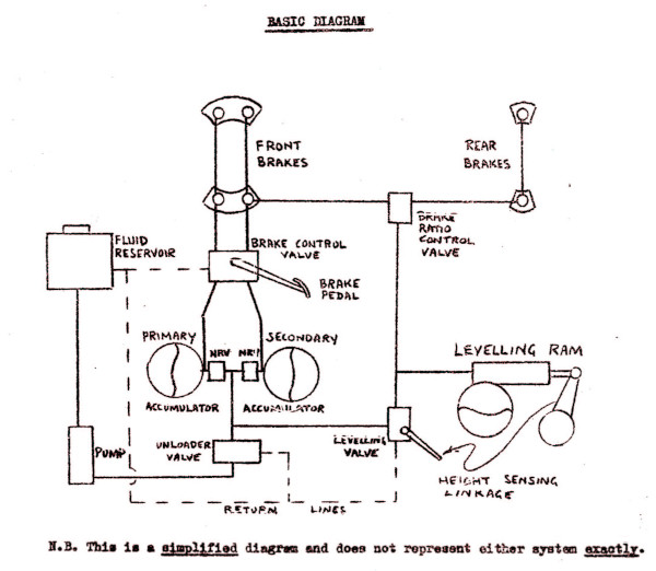 sketch of hydraulic systemr